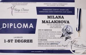 Милана Малахова